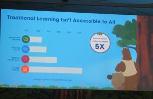 Traditional Learning isn't Accessible to All
